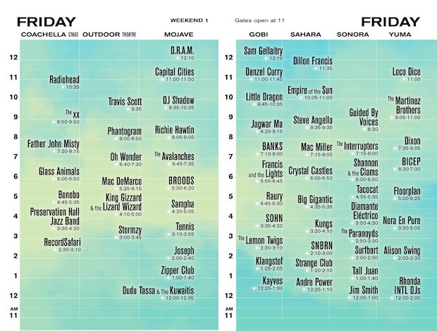 Coachella 2017 Schedule For First Weekend