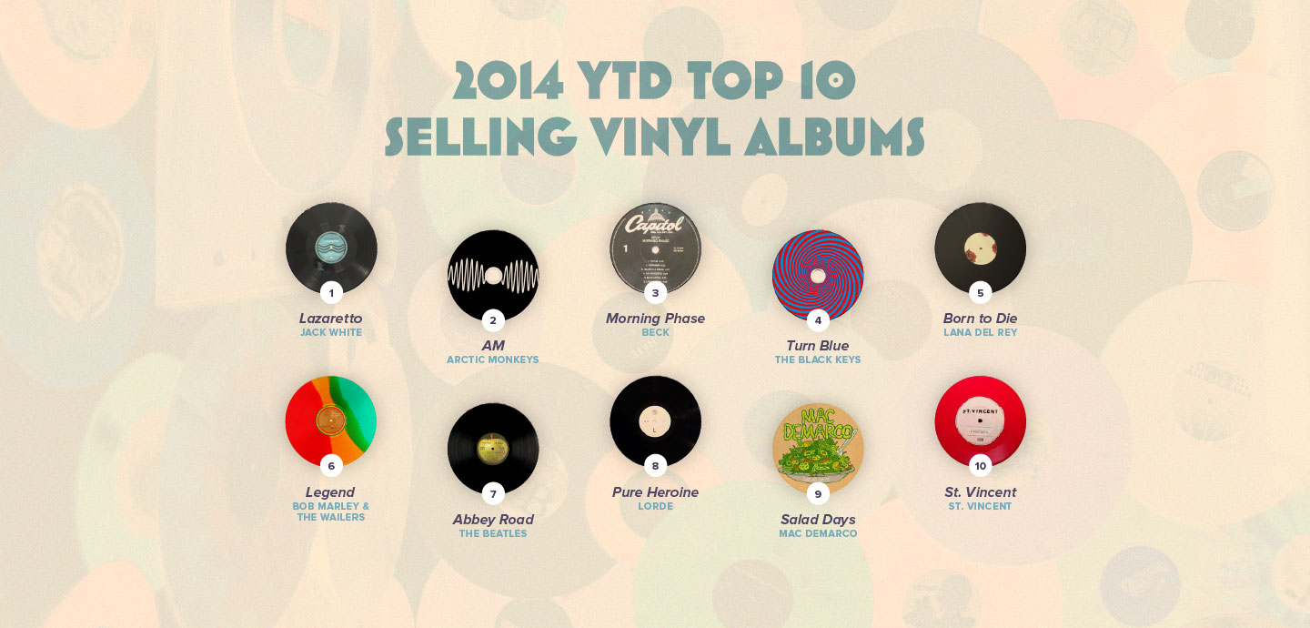 Wax And Wane The Tough Realities Behind Vinyl S Comeback