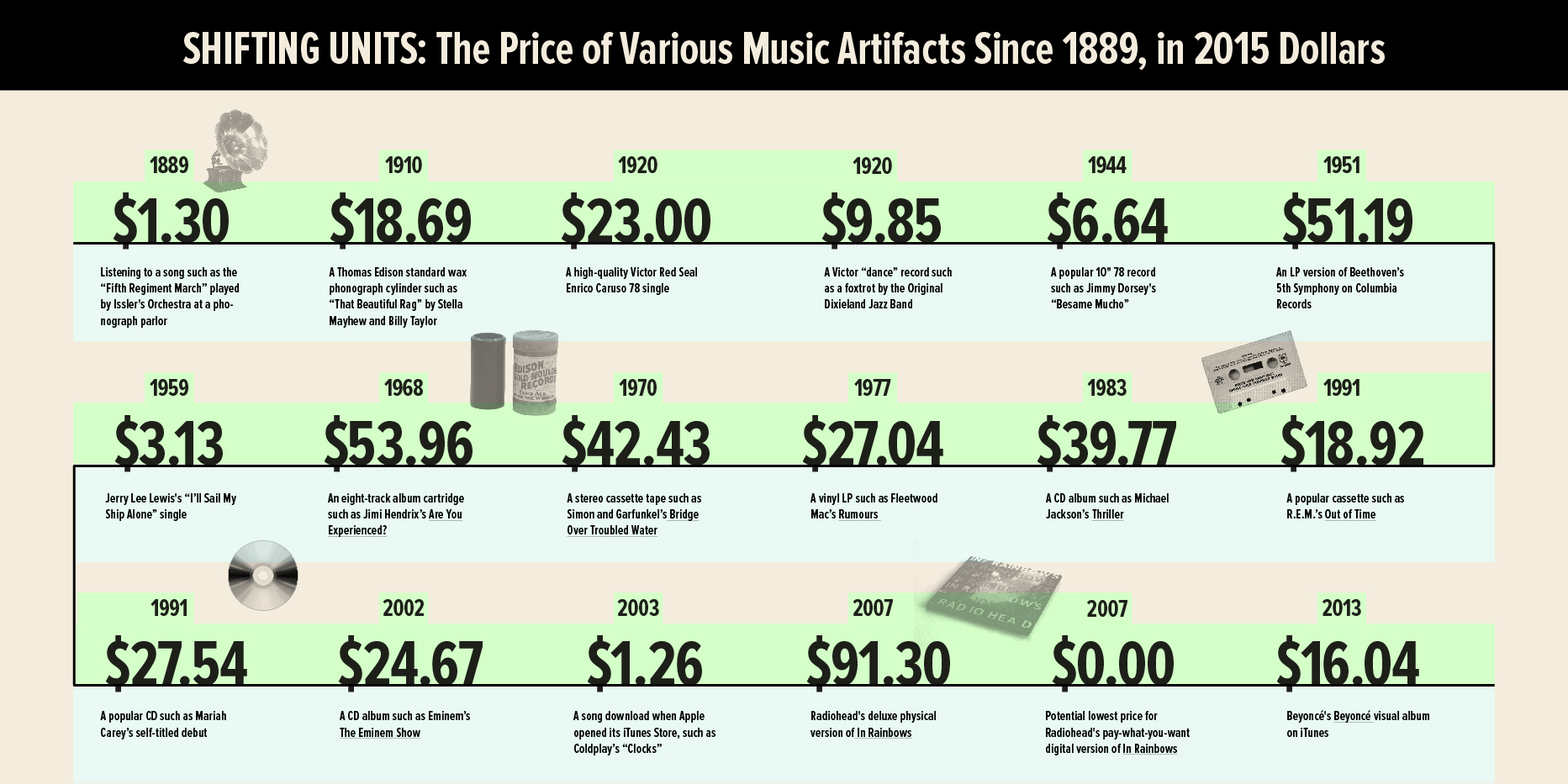 how much does it cost to press a vinyl record